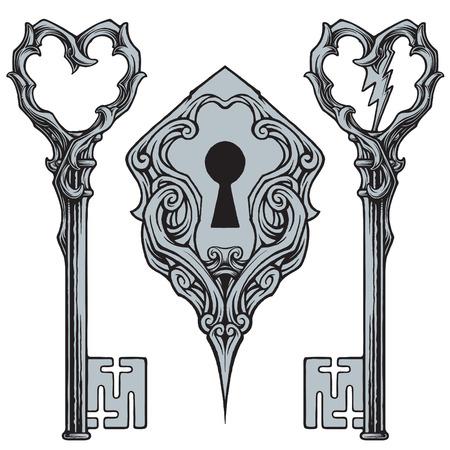 key hole: Keys and Key hole