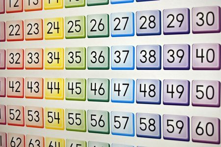 Rows of numbers used in an elementary school.