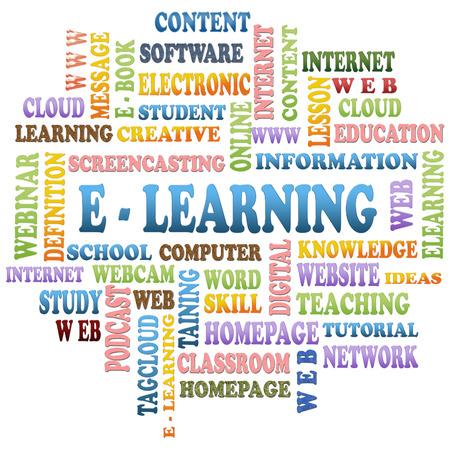 web development: Word cloud of the E-learning