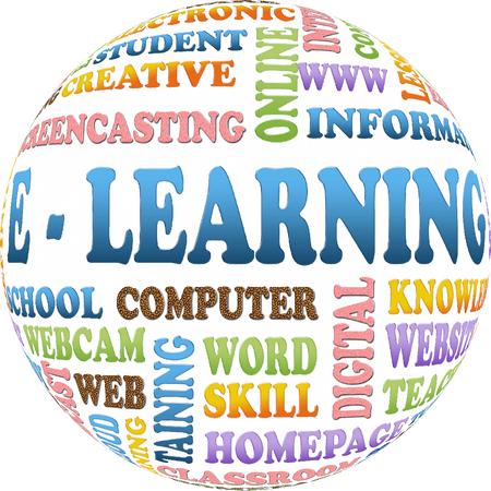 Word cloud of the E-learning