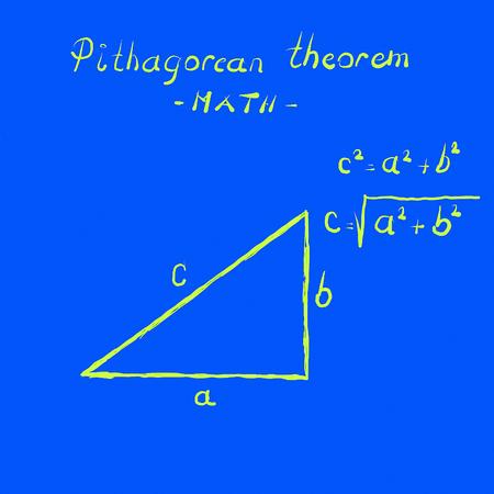 Math:Pythagoean theorem as background Stock Photo