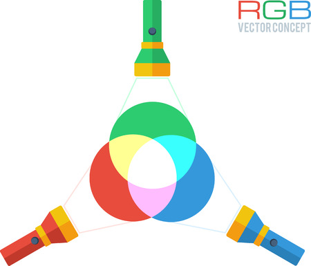 additive: RGB colors vector concept in flat style