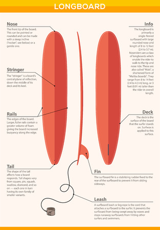 surfboard fin: Red long board vector infographic leaflet
