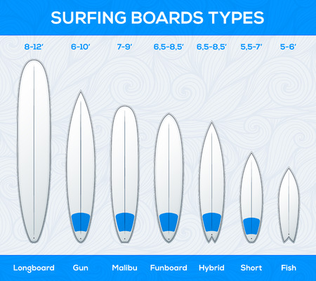 size: Surfing boards types and sizes, infographics illustration Illustration