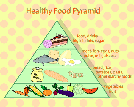 Healthy Food Pyramid. Unusual design