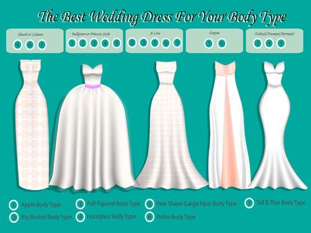 Wedding dress for body type. Wedding dress infographic. Set of wedding dress styles