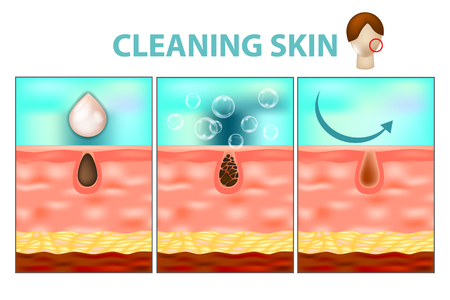 Facial Skin Care and Cleaning Tools. Step-by-step procedure for closure of the skin.