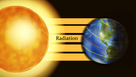 Process of Earth atmospheric absorption of ultraviolet radiation from sun. Earth, planets atmosphere and solar radiation