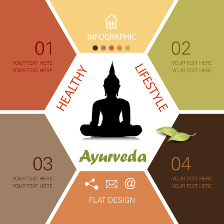 ayurveda: Healthy lifestyle infographic - ayurveda concept with buddha image Illustration