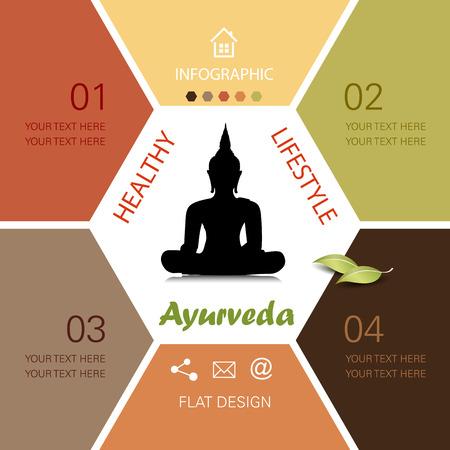 buddha image: Healthy lifestyle infographic - ayurveda concept with buddha image Illustration