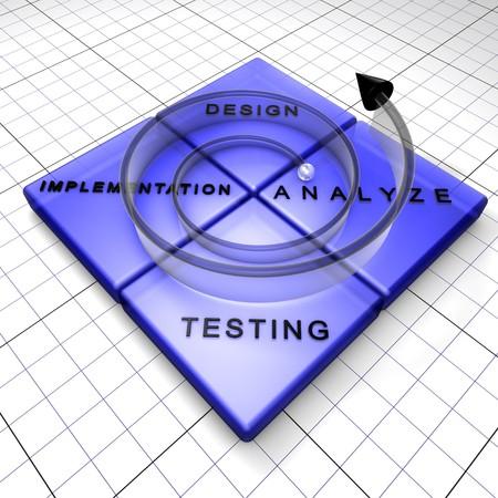 to continue: Proceso de desarrollo de software: modelo espiral