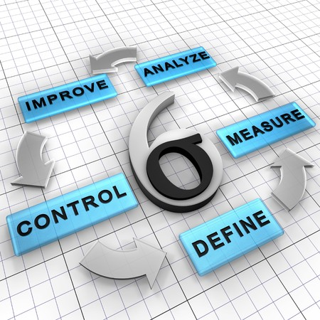 define: DMAIC is a business management strategy that improves existing project. It has five steps: Define, Measure, Analyze, Improve, Control Stock Photo