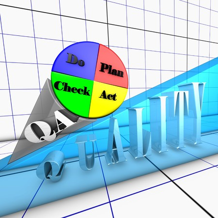The Plan, Do, Check, Act, iterative problem-solving process Stock Photo - 7444303