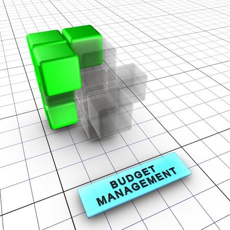 interactions: Begroting, kwaliteit, prestaties en shedule directies integreren risicobeheer (identificatie, analyse, tracking, control). Risicobeheer is een integraal onderdeel van project management.6 figuren verbeelden risico managementproces en interacties: 1-geïntegreerde risico ma