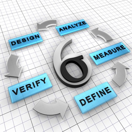 DMADV is a business management strategy for new project that has five steps: Define, Measure, Analyze, Design, Verify Stock Photo - 7444325