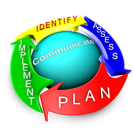 Management of risk approach process. Stock Photo
