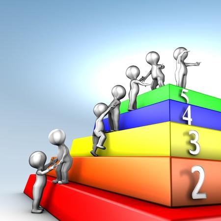 Niveles de madurez de integración del modelo de madurez de capacidad