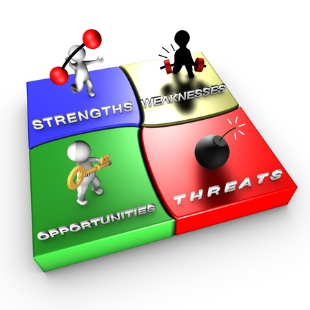 The SWOT analysis is a strategic method used in order to evaluate Strengths, Weaknesses, Opportunities and Threats Stock Photo - 11791872