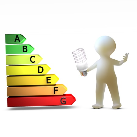 A character showing a light bulb and an energy performance label Stock Photo
