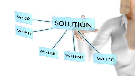 factual: Solution to the Who What Where When Why or 5 Ws questions. A woman pushes the solution button then will get all the answers. Picture concept. Stock Photo