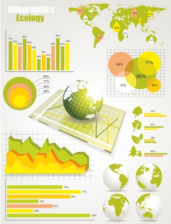 sustainable energy: ecology info graphics collection