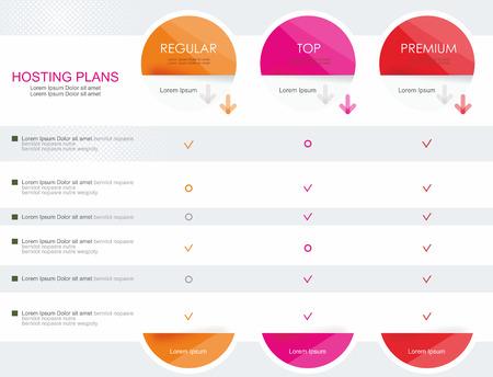 superficie: Lista de precios artilugio con 3 planes de pago para los servicios en línea, tabla de precios para los sitios web y aplicaciones.