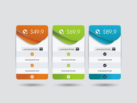 Prijslijst widget met 2 betalingsplannen voor online diensten, prijzentabel voor websites en applicaties.