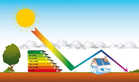 asbestos: Drawing a home solar energy for diagnosis and emissions of greenhouse gases