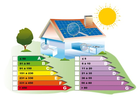 Energy audit of a real house with solar panels installed for renewable energy and economic photo