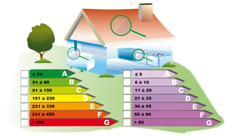 Energy audit of a real dwelling for renewable energy and economic photo