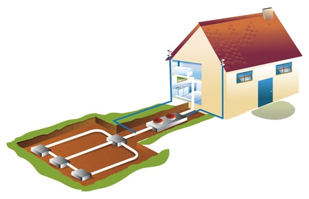 airconditioning en geothermie in de kelder
