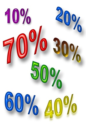 several percentage discount on the price