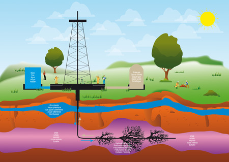 lasting: illustration of a drilling extraction hydraulic fracturing of shale gas for geothermal sustainable energy Stock Photo