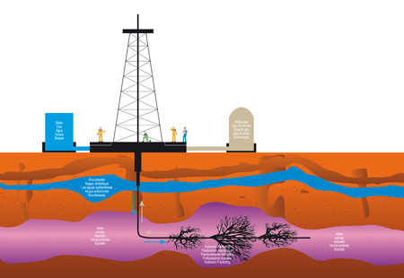 groundwater: illustration of a hydraulic fracturing drilling extraction of shale gas for sustainable geothermal energy