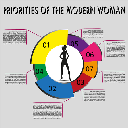 priorities: Vector illustration infographic priorities of modern women Infographic priorities of modern women on a gray background seven colored sector with the designation numbers and text description vector illustration