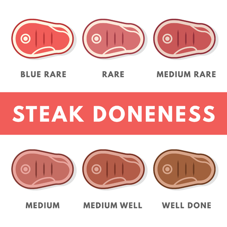 readiness: Degree of steak readiness icons set. Blue rare, rare, medium rare, medium, medium well, well done. Vector illustration. Flat design style. Illustration