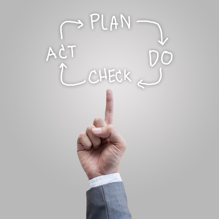 Plan Do Check Act software developtment photo