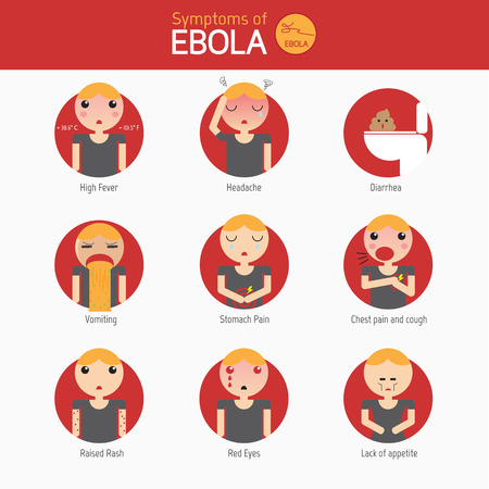 Infographics symptoms of Ebola virus