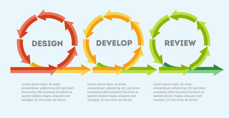 lifecycle: Diagram of life cycle of product development in flat style.
