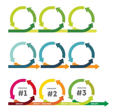 Iteración. El concepto de ciclo de vida del desarrollo de productos. Diagrama del ciclo de vida. Ilustración vectorial archivo Eps10 Ilustración de vector