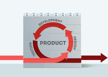 Iteration, the concept of life cycle of product development. Diagram of life cycle of product development in flat style vector illustration.