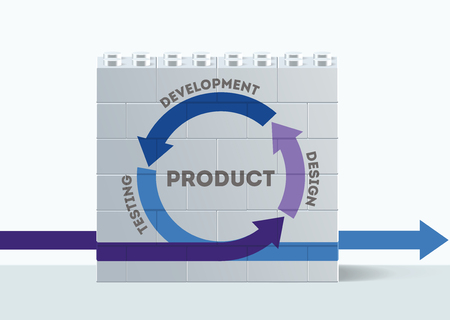 Iteration. The concept of life cycle of product development. Diagram of life cycle of product development in flat style. Vector illustration Eps10 file