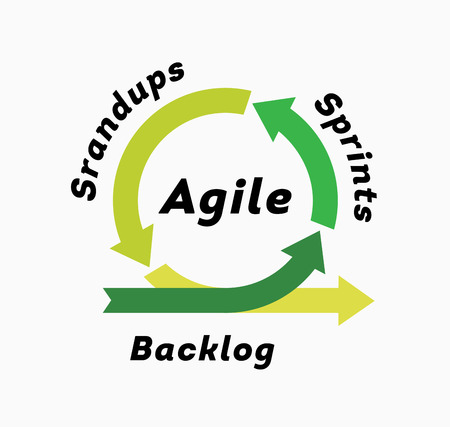 The concept of rapid product development. The concept of the sprint product development. Diagram of life cycle of product development in flat style. Agile methodology lifecycle process diagram. Scrum Illustration