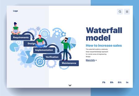 Płaska konstrukcja strony internetowej szablon dla modelu wodospadu. Metodologia cyklu życia biznesowej strony docelowej, jak zwiększyć sprzedaż. Nowoczesna koncepcja ilustracji wektorowych do tworzenia stron internetowych i witryn mobilnych Ilustracje wektorowe