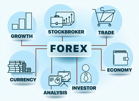 Banner forex concept. Banner with keywords and icons. Text and icons. Vector illustration. Can be used for web design, presentation, printed design, banner Foto de archivo - 133863633