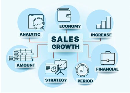 Banner sales growth concept. The amount by which the average sales volume of a company's products or services has grown, typically from year to year. Can be used for web design, presentation Illustration