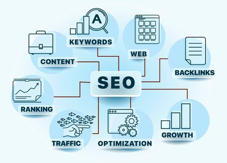 Banner SEO search engine optimization concept. Keywords and pictogram. Text and icons. Vector illustration. Can be used for web design, presentation, printed design, banner Vettoriali
