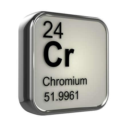 protons: 3d render of Chromium element design