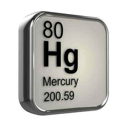 isotopes: 3d render of Mercury element design