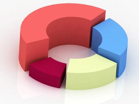 3D circular diagram on white background photo